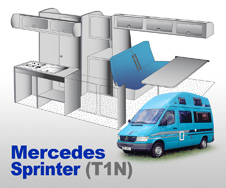 Mercedes Sprinter Camper 1995-2006